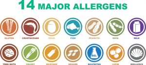 Simple Answers to Your Frequently Asked Questions About Food Allergies